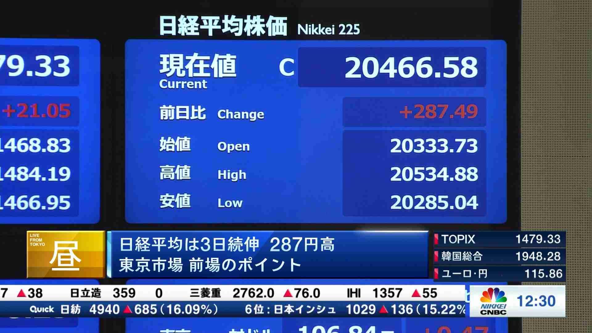 株価 ベイス