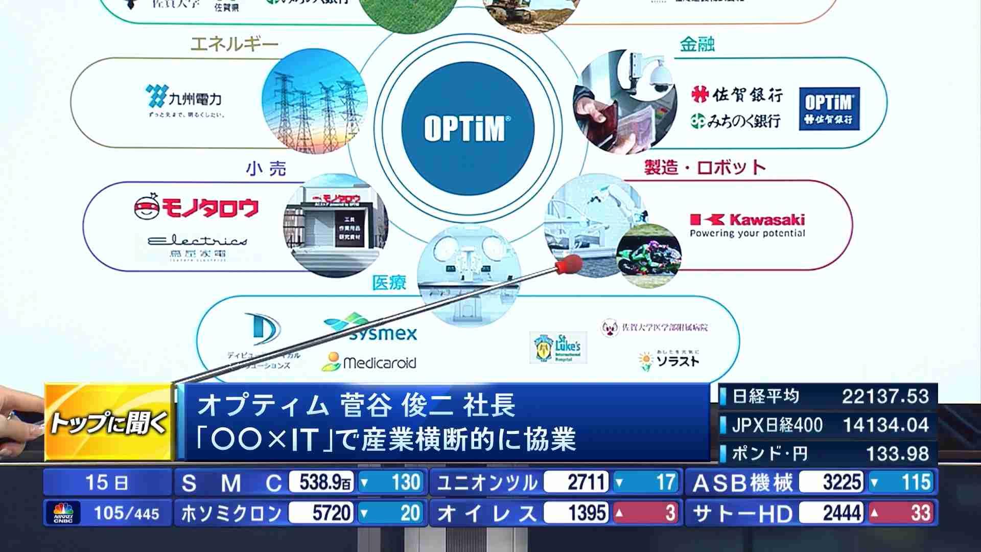 電力 株価 九州
