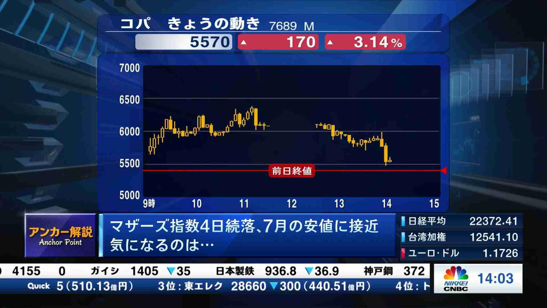 製鉄 株価 日本