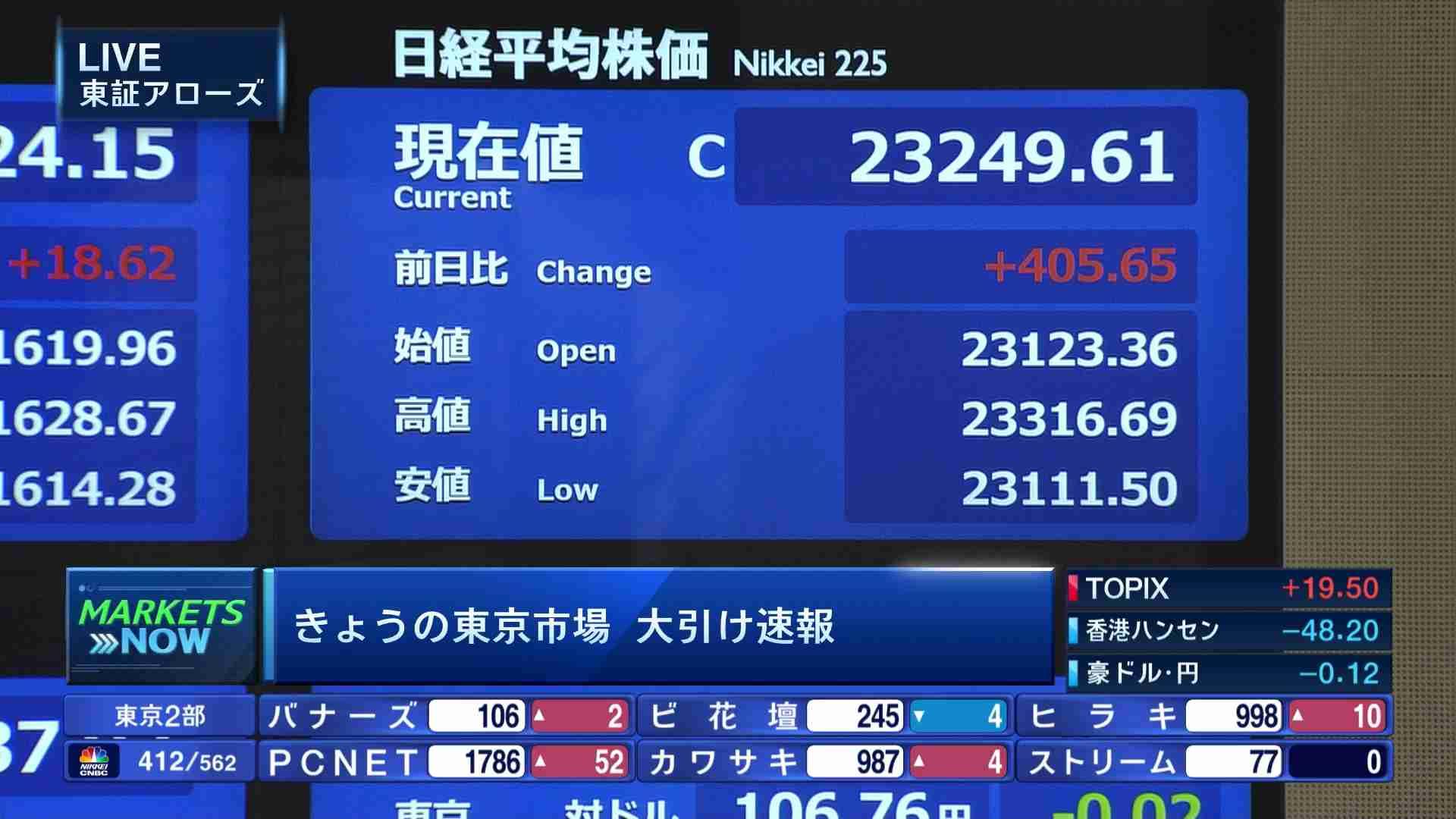 株価 速報 平均 日経