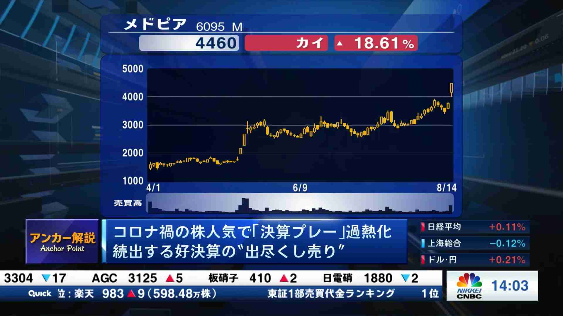 ワークス 株価 ギグ