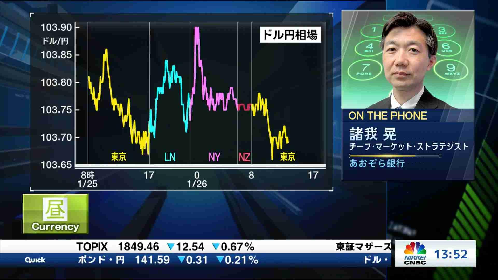 の 為替 レート 今日