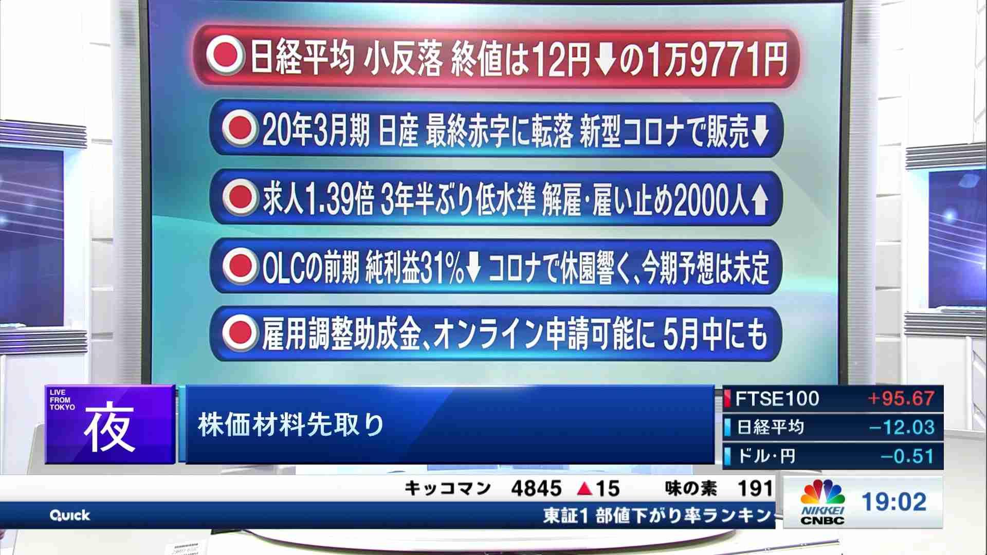 総研 株価 野村