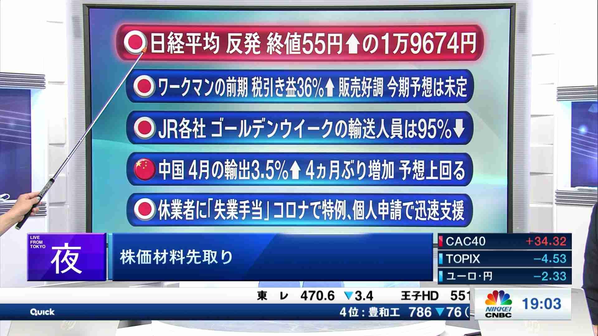 動画で見るマーケット・経済情報 日経チャンネルマーケッツ