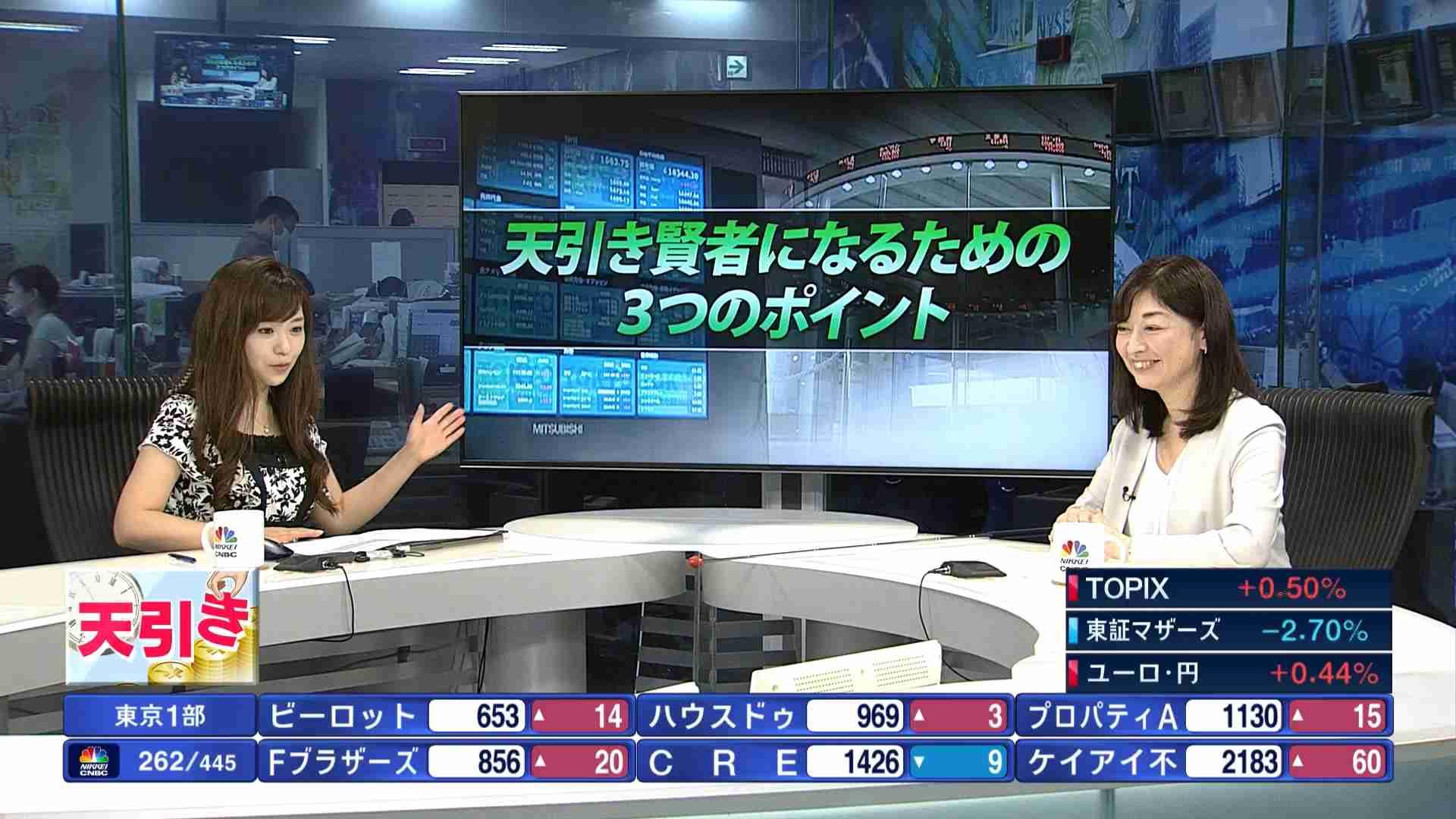 Ufj 掲示板 三菱 株価