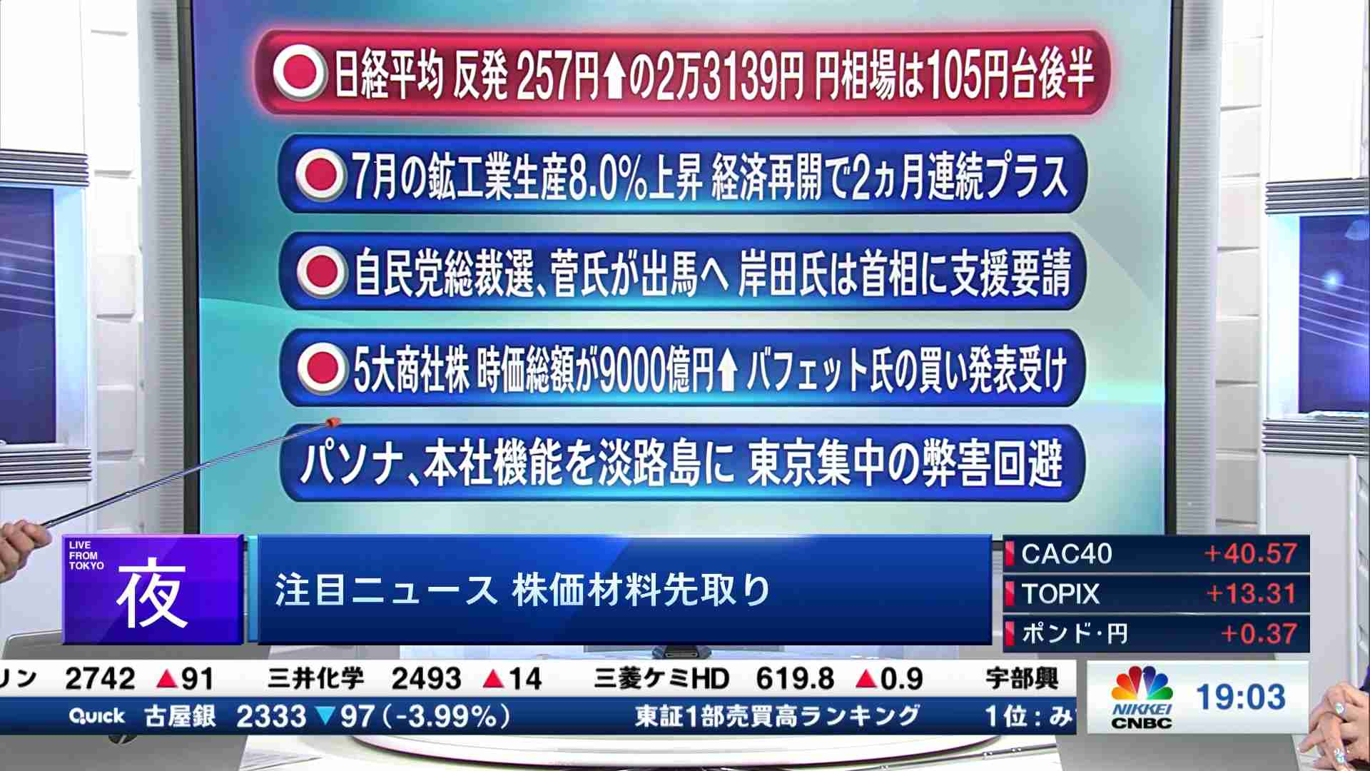 化学 株価 三井