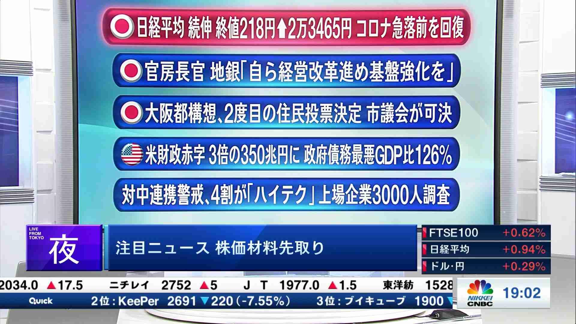 株価 クラウド サイバー セキュリティ
