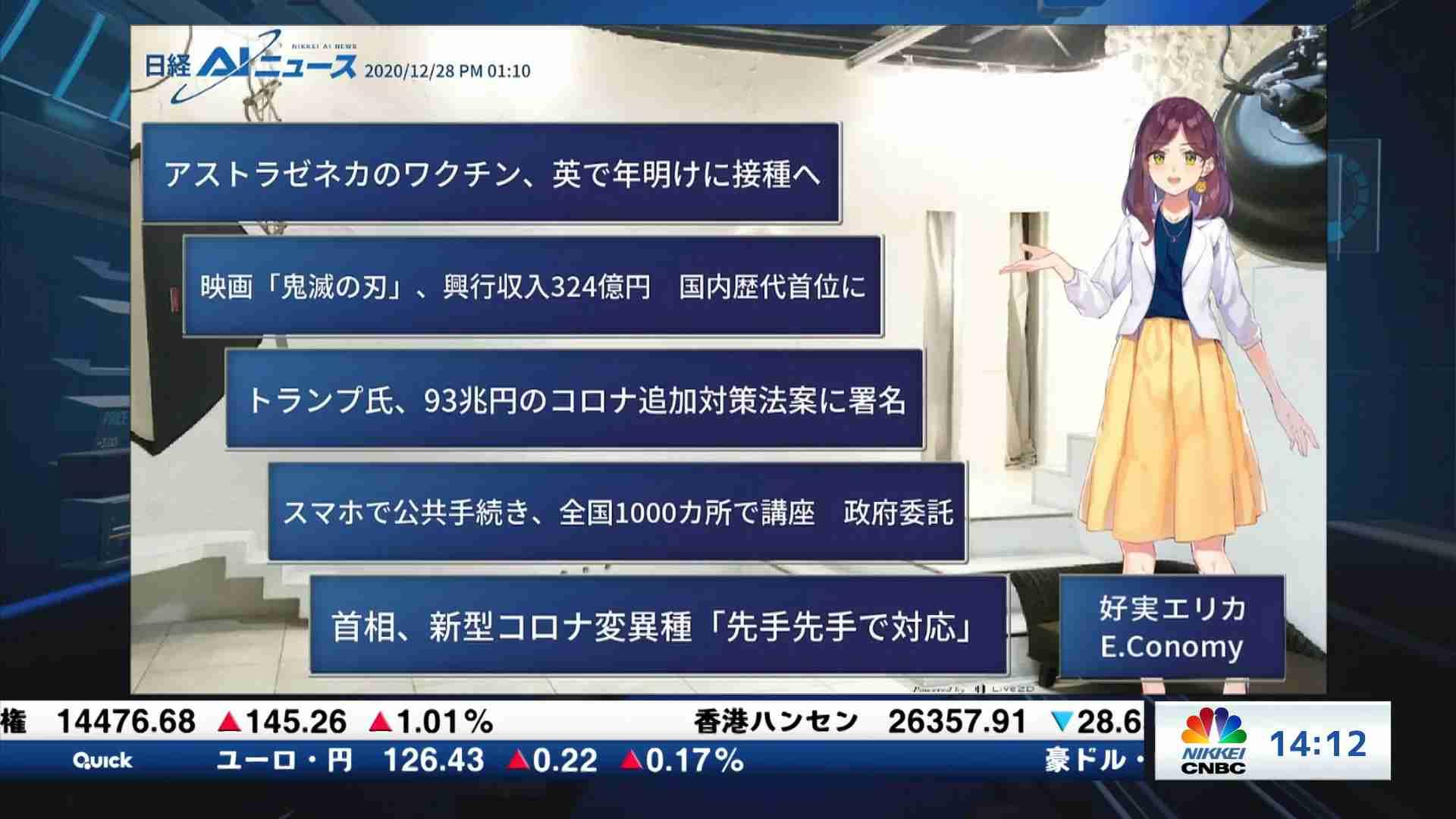 株価 アストラ ゼネカ