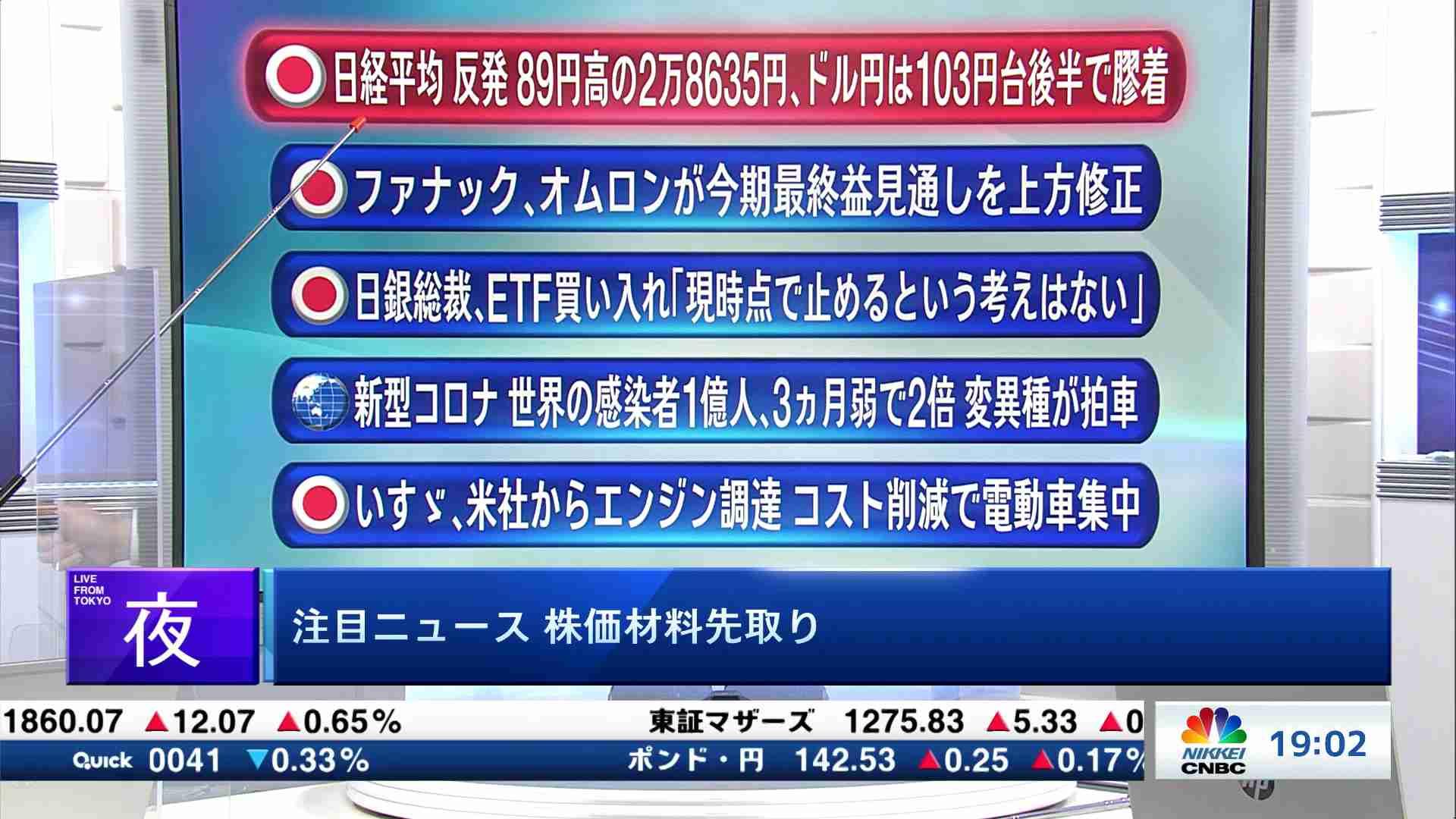 株価 サイエンス 野村 マイクロ